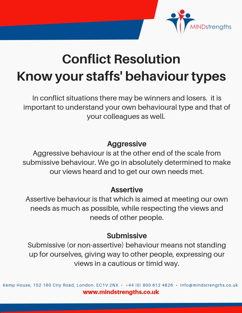 Conflict Resolution, Behaviour, behaviour types, Mind Strengths, Teamwork, Business, Coach, Mentor, Kent, London, Lincolnshire