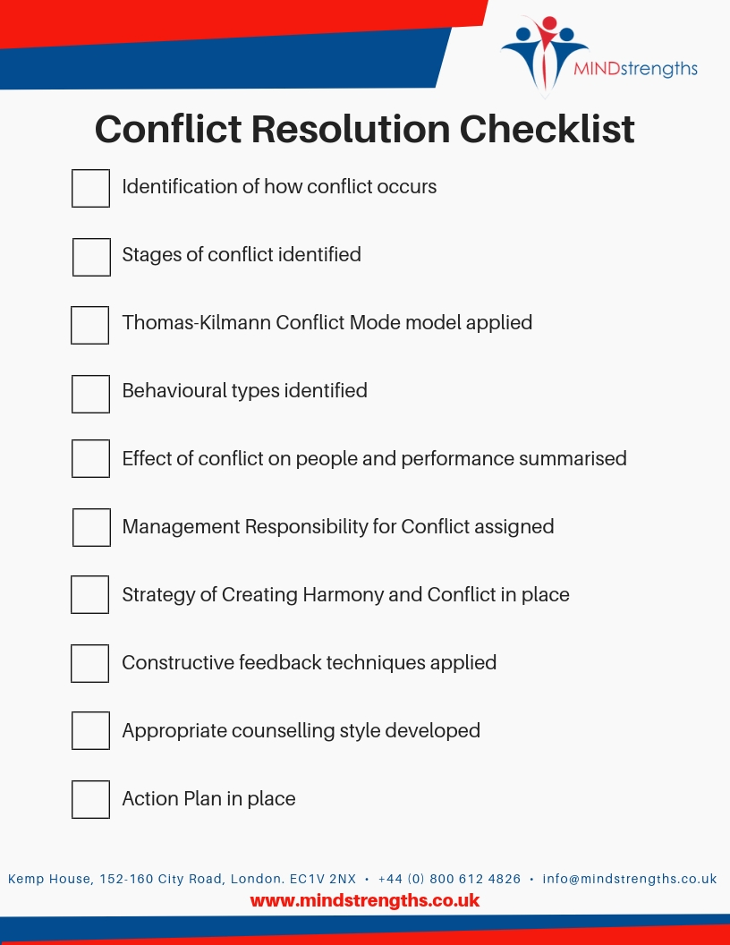 Conflict Resolution Checklist, Mind Strengths, Teamwork, Business, Coach, Mentor, Kent, London, Lincolnshire