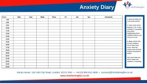 template, worry diary, resilience, anxiety diary, download, Mind Strengths, Teamwork, Business, Coach, Mentor, Kent, London, Lincolnshire